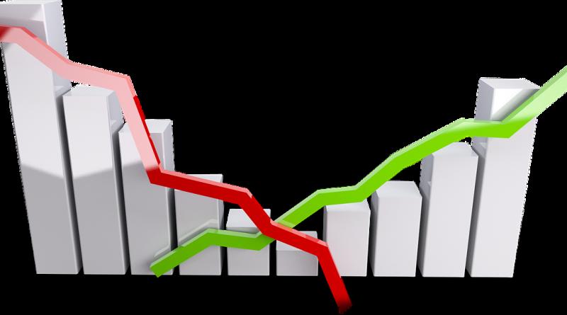 graph 3078546 1280 800x445 - Die Bafin untersagt den Short-Verkauf von Wirecard-Aktien