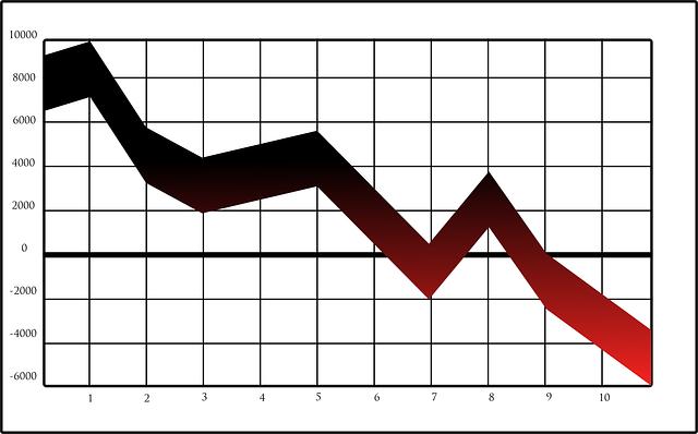 graph 36929 640 - Ein Aktiencrash befindet sich im Anmarsch